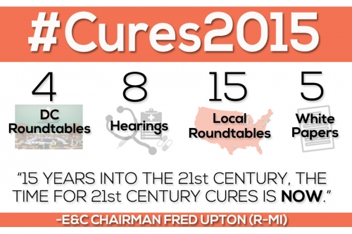 Draft bill to accelerate 21st Century Cures Initiative
