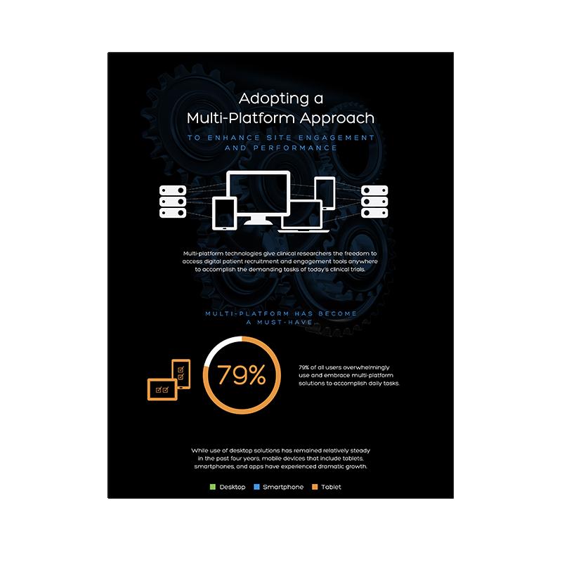 Multiplatform Infographic